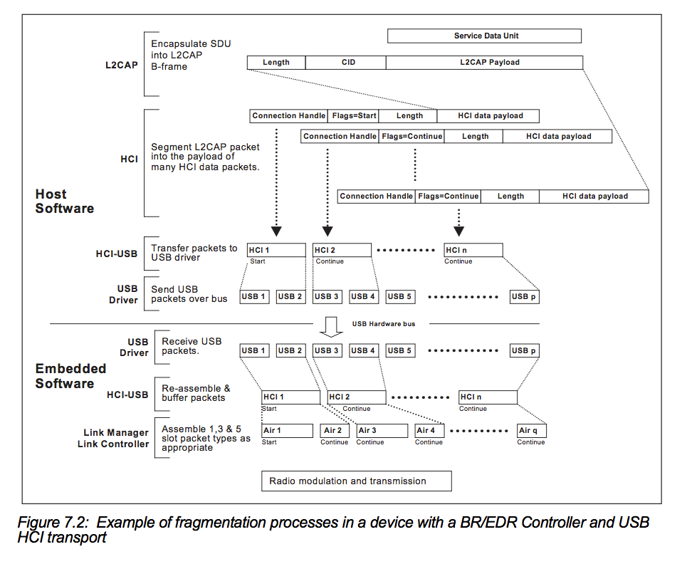 Example of fragmentation process.png