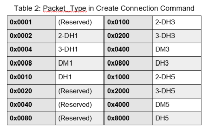 Packet_type.png