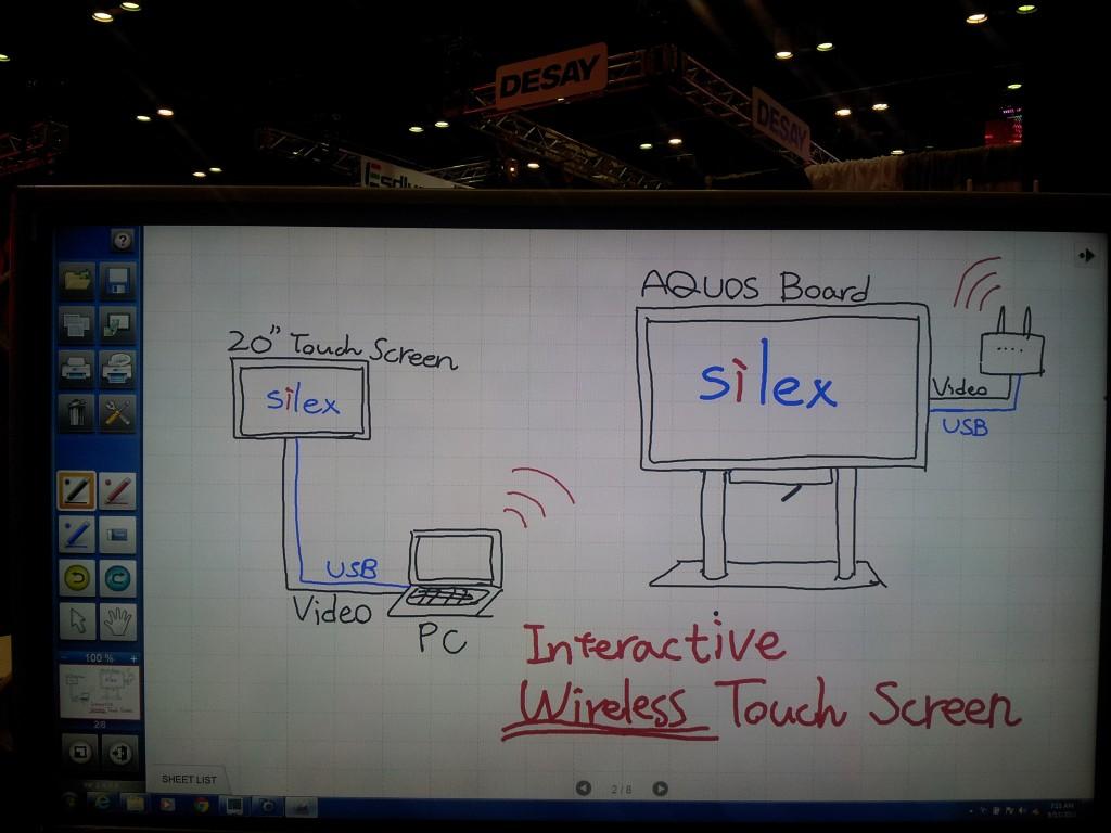 SX-ND4050G Collaboration