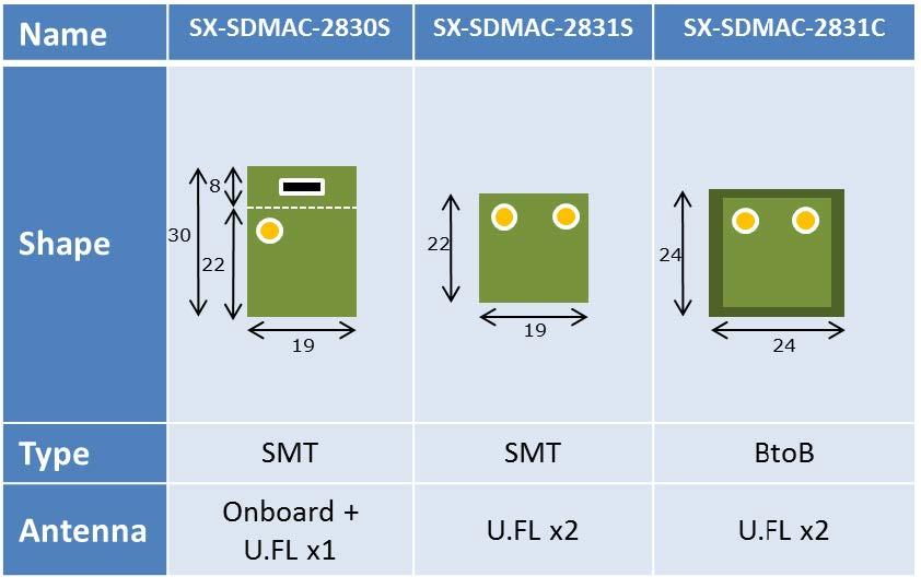 SX-SDMAC SKU Options.jpg